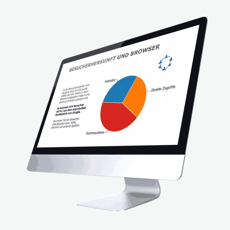 Auf dem MAC-Desktop zeigen wir Unternehmen die Herkunft der Online-Besucher.